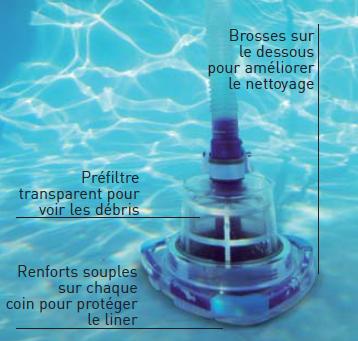 Robot piscine manuel kokido kit v trap for Aspirateur piscine v trap